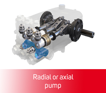 pompe radiale axiale